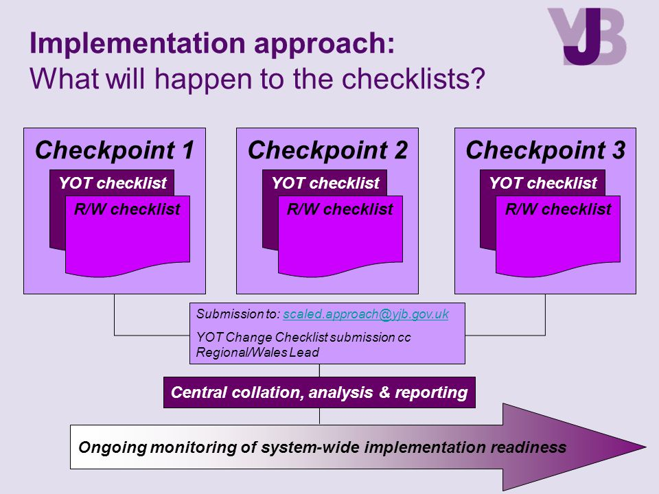 Implementation approach: What will happen to the checklists.
