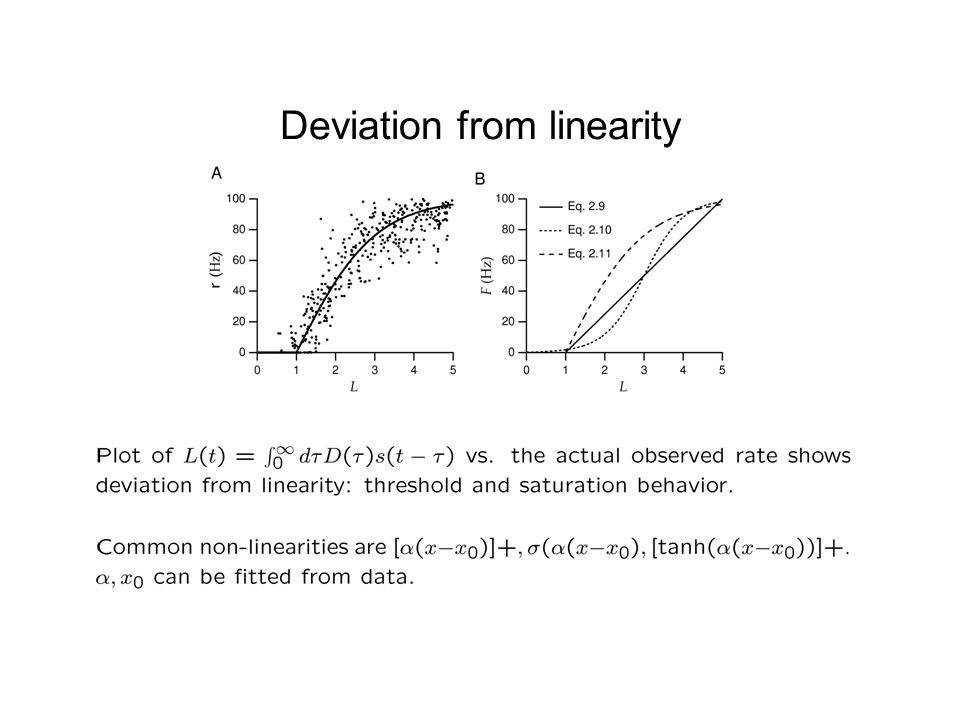Deviation from linearity