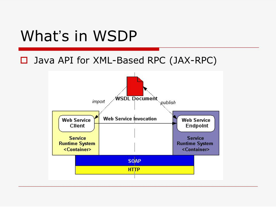 What ' s in WSDP  Java API for XML-Based RPC (JAX-RPC)