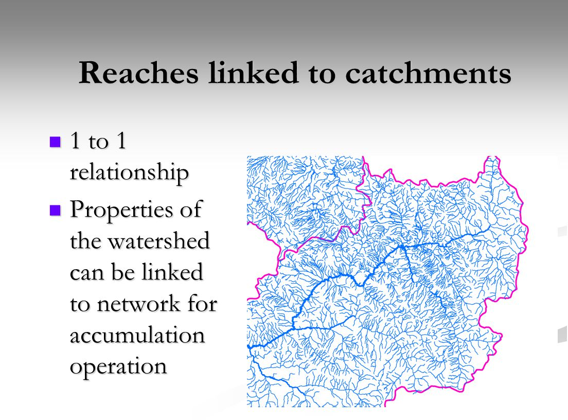 Reaches linked to catchments 1 to 1 relationship 1 to 1 relationship Properties of the watershed can be linked to network for accumulation operation P