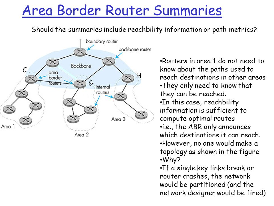 Area Border Router Summaries A B C D E F G ABR C announces to Area 1 that it can reach Area 2 in 1 hops (and includes a list of destinations in Area 2) ABR F announces to Area 1 that it can reach Area 2 in 0 hops Router A determines the path to D as follows The path to Area 2 via F is 2 hops (2 to reach F and then 0 more to Area 2) The path to Area 2 via C is 2 hops (1 to C and then 1 more to Area 2) Either path is good to reach D However, the path via F is better.