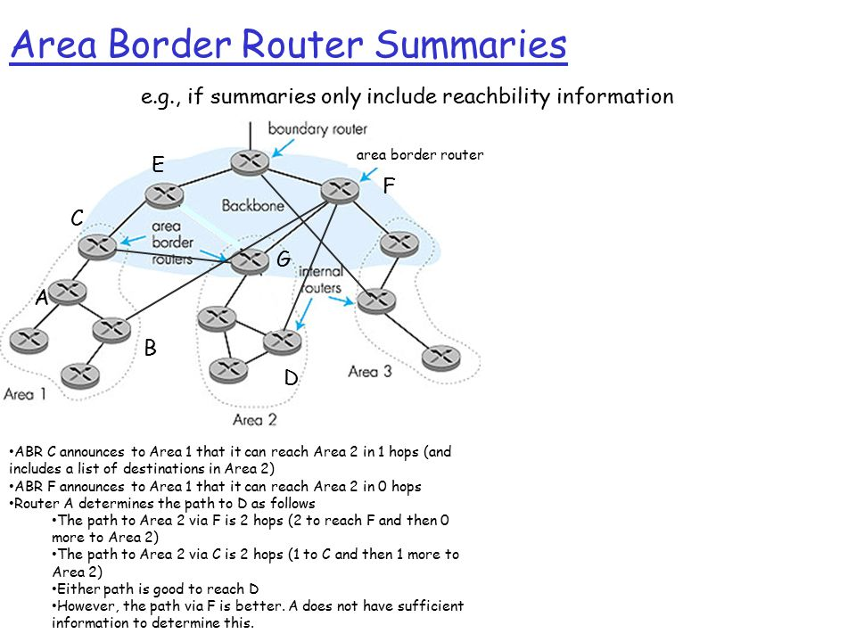Internet inter-AS routing: BGP r BGP (Border Gateway Protocol): the de facto standard r BGP provides each AS a means to: 1.