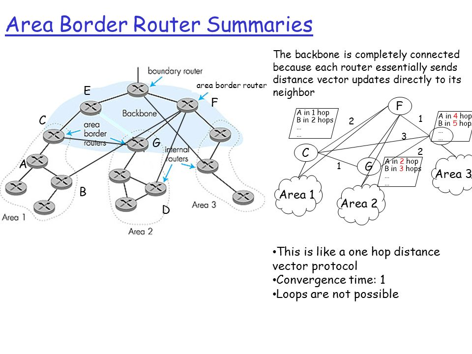 Chapter 4: Network Layer r 4.