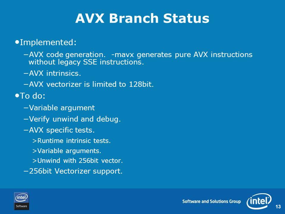 13 AVX Branch Status Implemented: −AVX code generation.