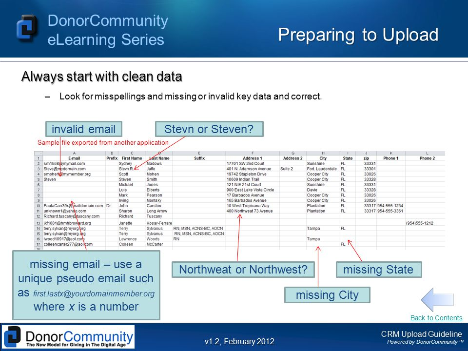 CRM Upload Guideline Powered by DonorCommunity TM DonorCommunity eLearning Series v1.2, February 2012 Preparing to Upload Always start with clean data –Look for misspellings and missing or invalid key data and correct.