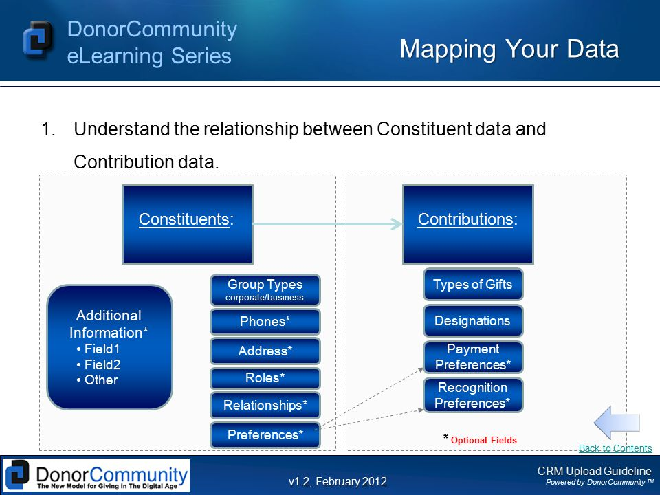 CRM Upload Guideline Powered by DonorCommunity TM DonorCommunity eLearning Series v1.2, February 2012 Mapping Your Data 1.Understand the relationship between Constituent data and Contribution data.
