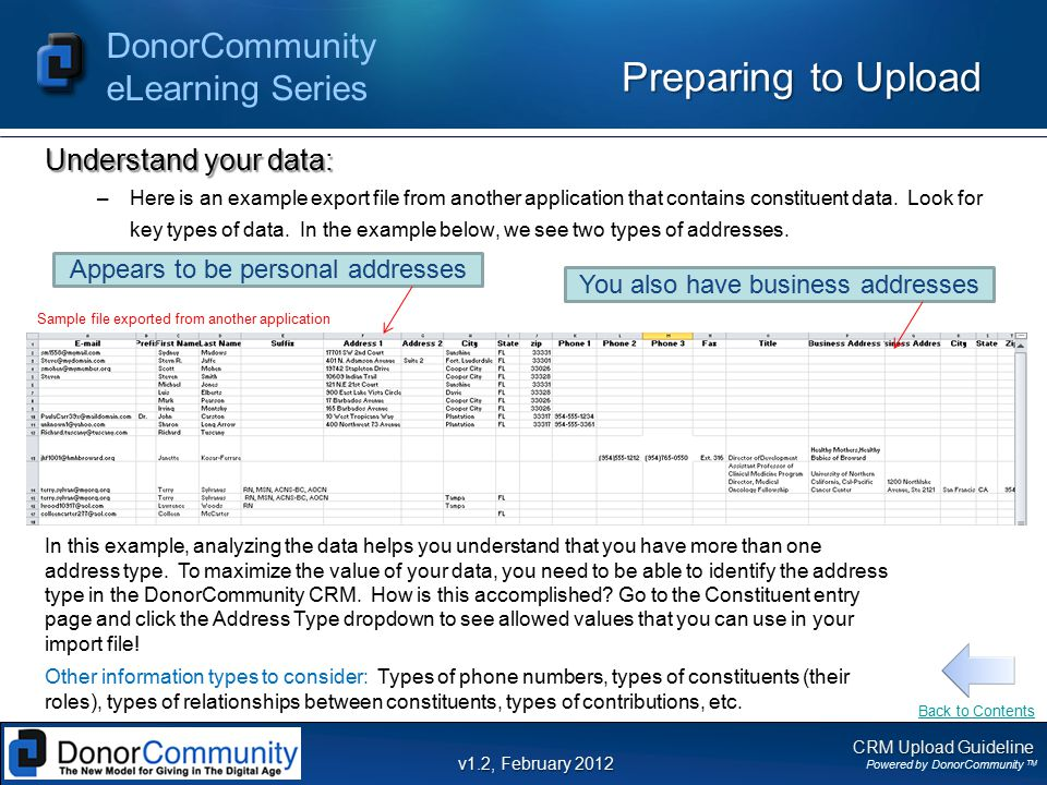 CRM Upload Guideline Powered by DonorCommunity TM DonorCommunity eLearning Series v1.2, February 2012 Summary DonorCommunity Constituent Import File –Constituent email address is mandatory –Can be associated to an existing staff –Can be used to add new constituents and/or update –Can add/update phones, addresses, roles, relationships –If constituents email exists in your CRM, the process will update the information.