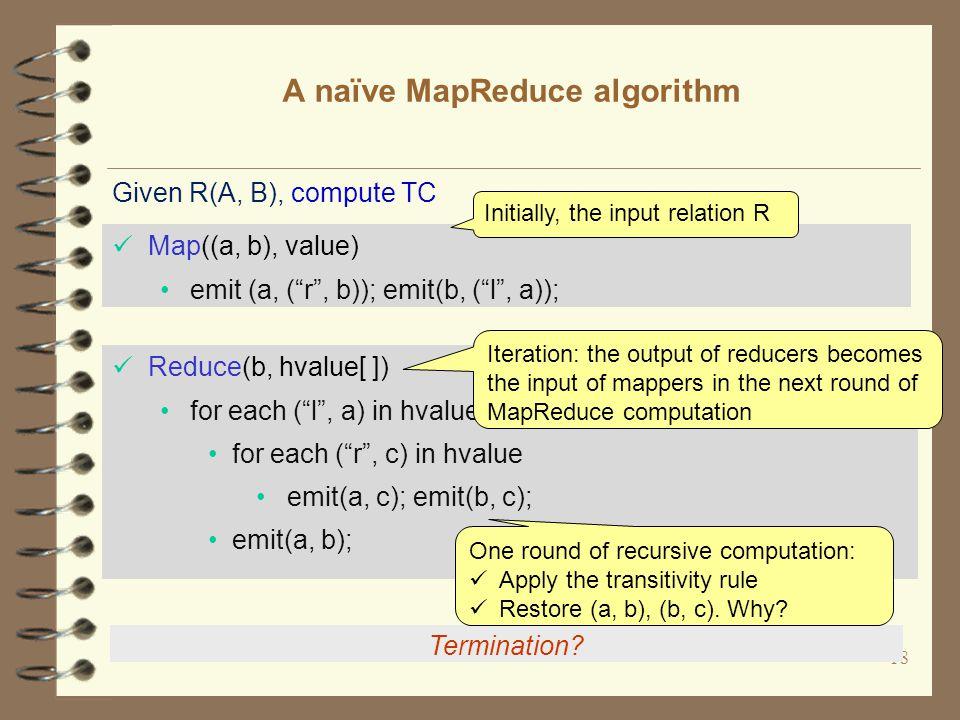 18 A naïve MapReduce algorithm Termination.