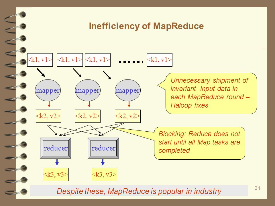 24 Inefficiency of MapReduce mapper reducer Blocking: Reduce does not start until all Map tasks are completed Despite these, MapReduce is popular in industry Unnecessary shipment of invariant input data in each MapReduce round – Haloop fixes