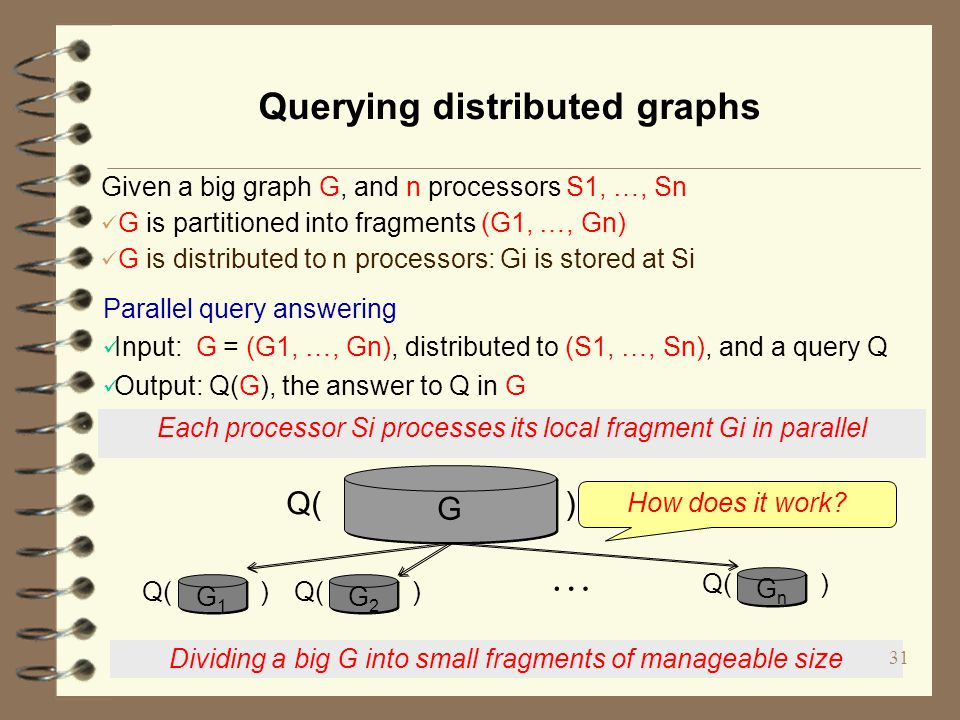 Querying distributed graphs Given a big graph G, and n processors S1, …, Sn G is partitioned into fragments (G1, …, Gn) G is distributed to n processors: Gi is stored at Si Dividing a big G into small fragments of manageable size Each processor Si processes its local fragment Gi in parallel Parallel query answering Input: G = (G1, …, Gn), distributed to (S1, …, Sn), and a query Q Output: Q(G), the answer to Q in G Q( ) G G G1G1 G1G1 GnGn GnGn G2G2 G2G2 … How does it work.