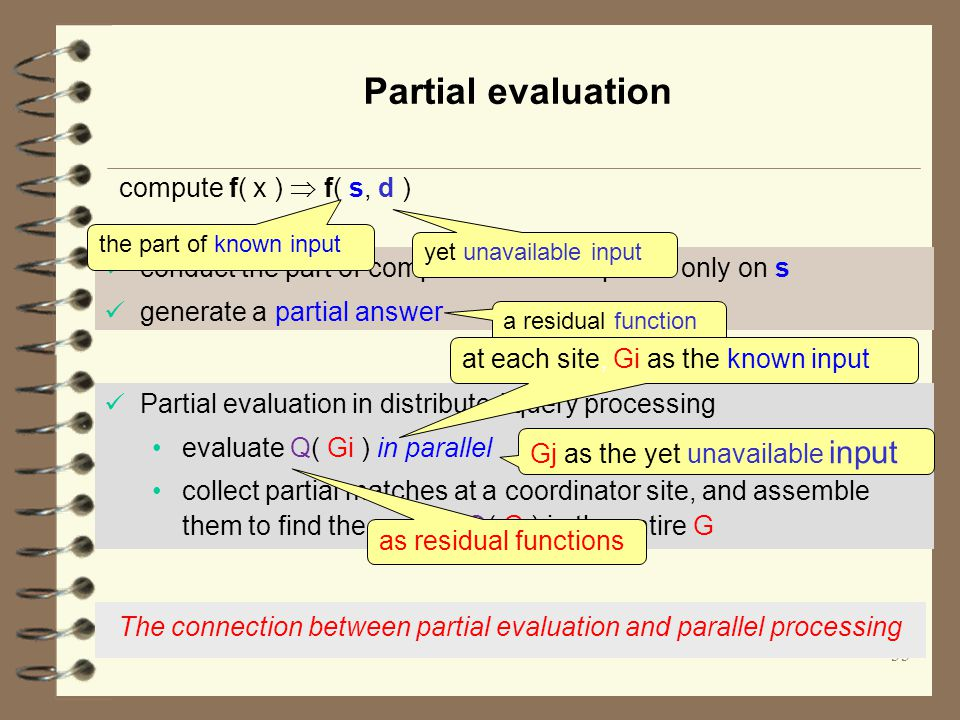 Partial evaluation 33 The connection between partial evaluation and parallel processing compute f( x )  f( s, d ) conduct the part of computation that depends only on s generate a partial answer the part of known input Partial evaluation in distributed query processing evaluate Q( Gi ) in parallel collect partial matches at a coordinator site, and assemble them to find the answer Q( G ) in the entire G yet unavailable input a residual function Gj as the yet unavailable input as residual functions at each site, Gi as the known input