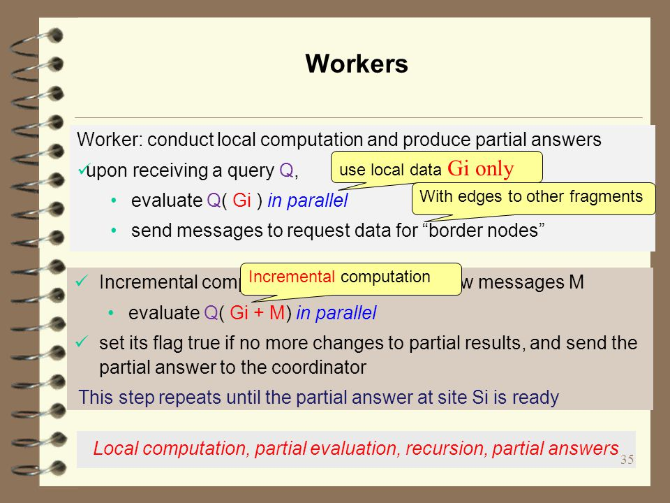 Workers 35 Worker: conduct local computation and produce partial answers upon receiving a query Q, evaluate Q( Gi ) in parallel send messages to request data for border nodes use local data Gi only Local computation, partial evaluation, recursion, partial answers 35 Incremental computation: upon receiving new messages M evaluate Q( Gi + M) in parallel set its flag true if no more changes to partial results, and send the partial answer to the coordinator This step repeats until the partial answer at site Si is ready With edges to other fragments Incremental computation
