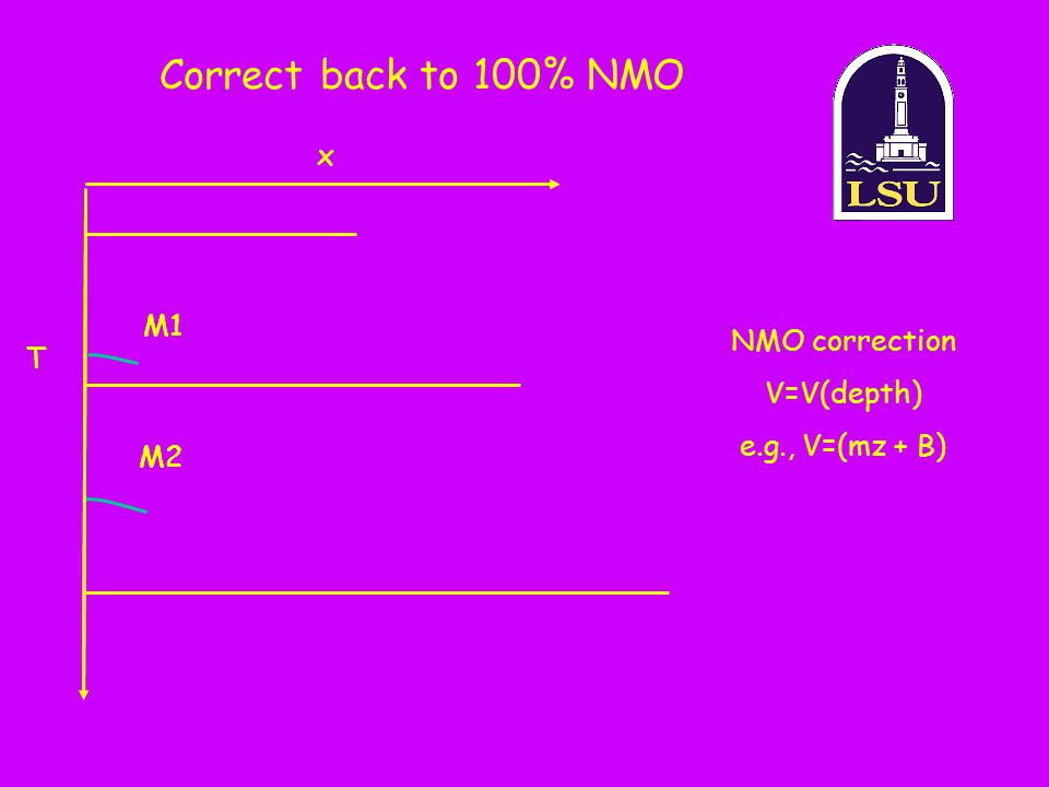 Correct back to 100% NMO x T NMO correction V=V(depth) e.g., V=(mz + B) M1 M2 x T M1 M2