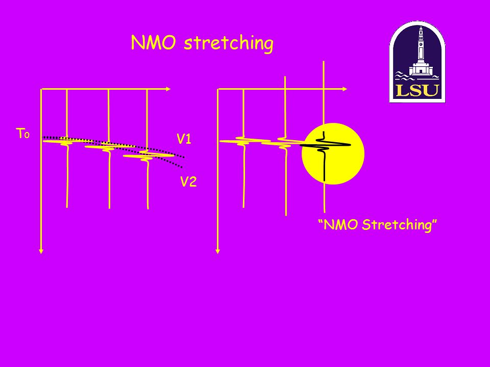 NMO stretching V1 V2 T0T0 NMO Stretching