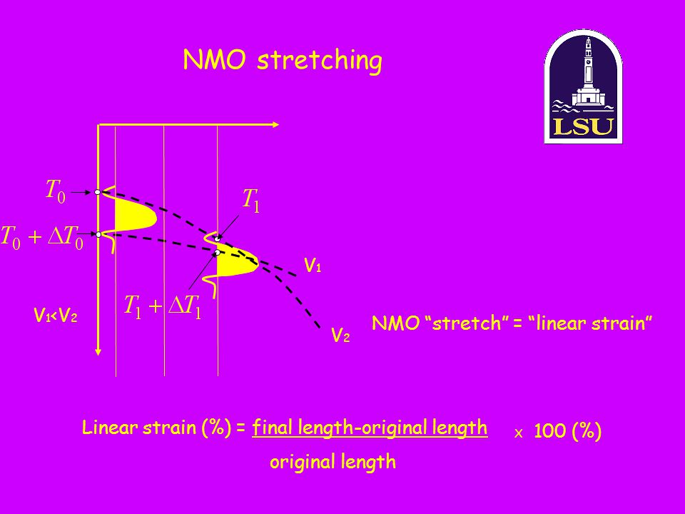 NMO stretching V1V1 V2V2 V 1 <V 2 NMO stretch = linear strain Linear strain (%) = final length-original length original length X 100 (%)