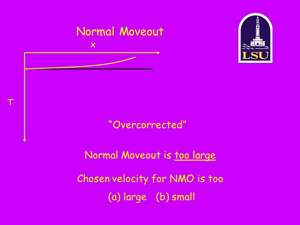 Normal Moveout x T Overcorrected Normal Moveout is too large Chosen velocity for NMO is too (a) large (b) small