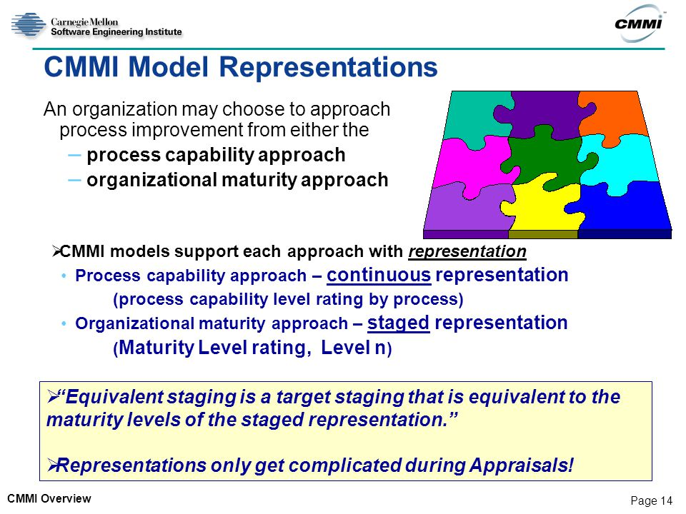 CMMI Overview Page 14 CMMI Model Representations An organization may choose to approach process improvement from either the – process capability appro