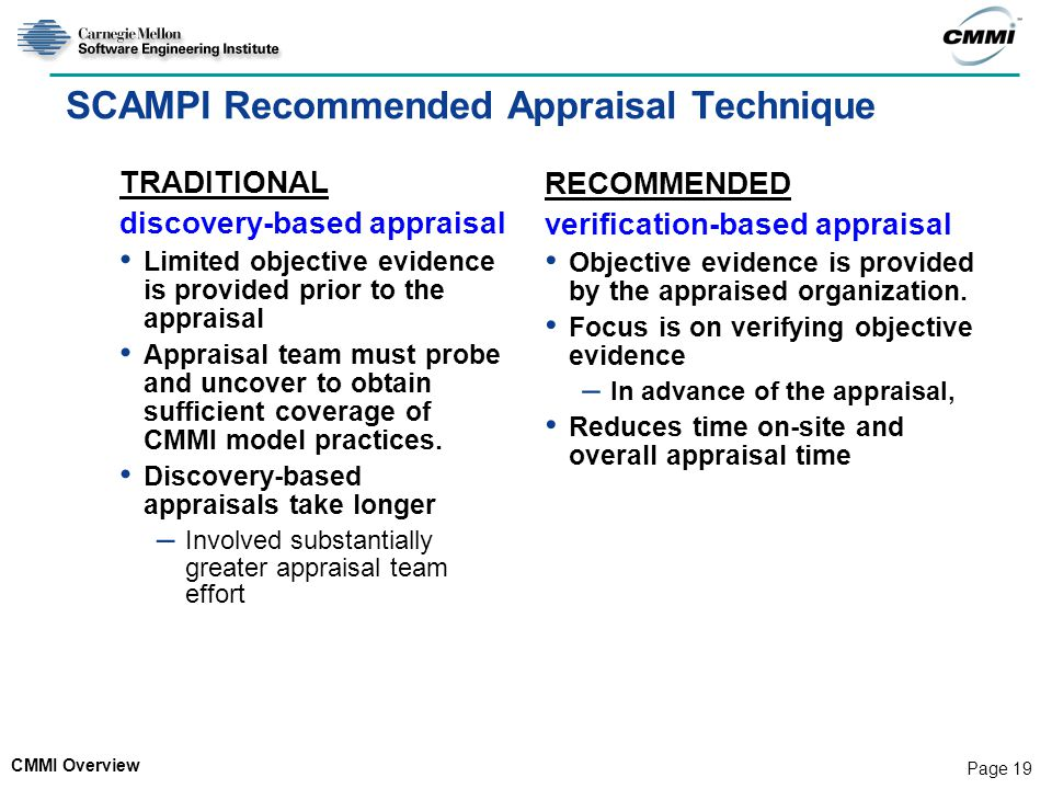 CMMI Overview Page 19 SCAMPI Recommended Appraisal Technique TRADITIONAL discovery-based appraisal Limited objective evidence is provided prior to the appraisal Appraisal team must probe and uncover to obtain sufficient coverage of CMMI model practices.