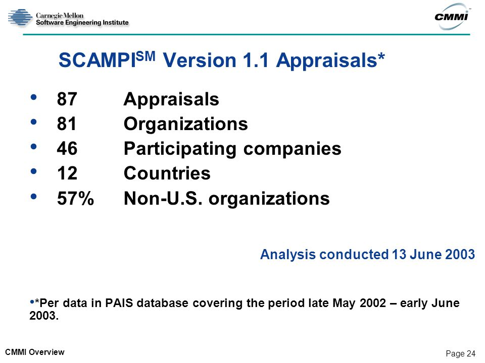CMMI Overview Page 24 SCAMPI SM Version 1.1 Appraisals* 87Appraisals 81Organizations 46Participating companies 12Countries 57% Non-U.S.