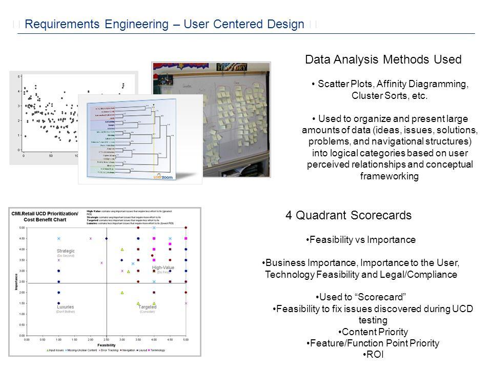  Requirements Engineering – User Centered Design  4 Quadrant Scorecards Feasibility vs Importance Business Importance, Importance to the User, Techn