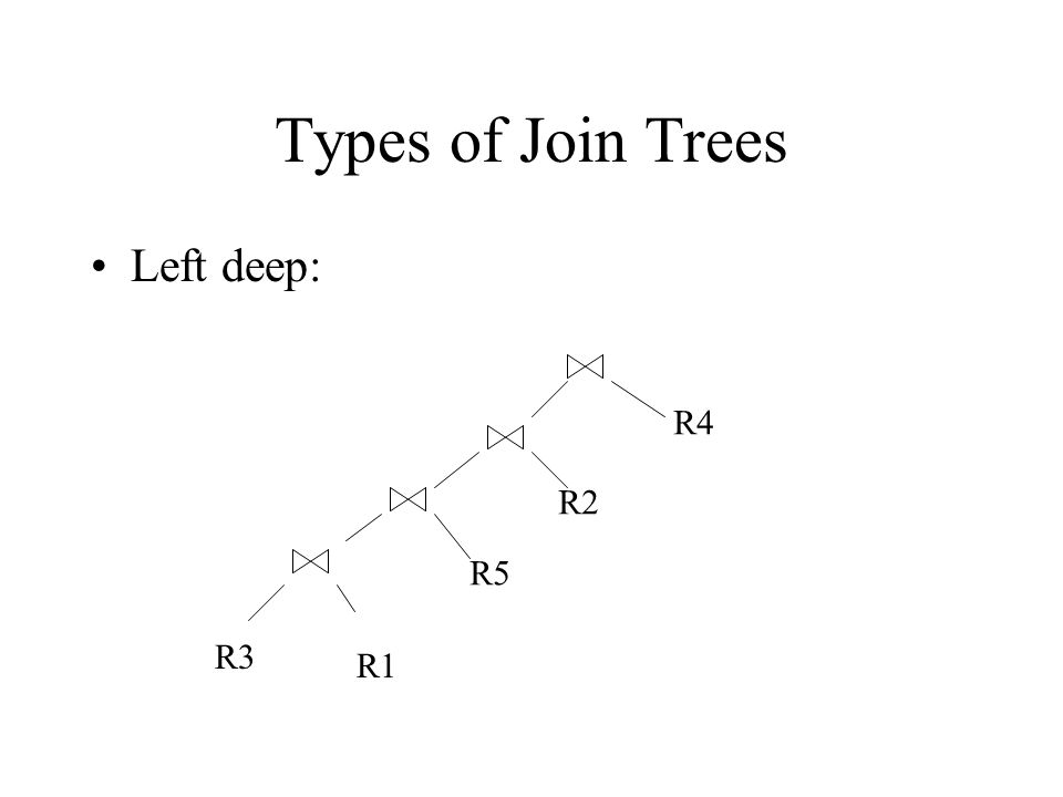 Types of Join Trees Left deep: R3 R1 R5 R2 R4