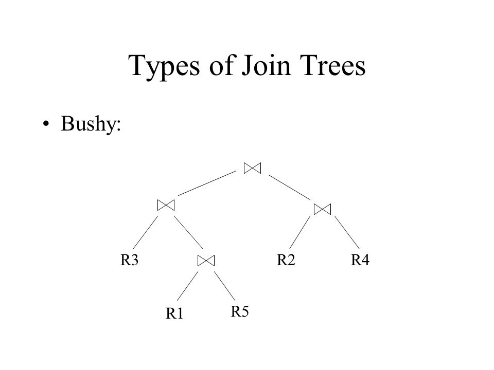Types of Join Trees Bushy: R3 R1 R2R4 R5
