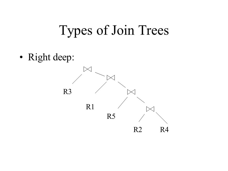 Types of Join Trees Right deep: R3 R1 R5 R2R4