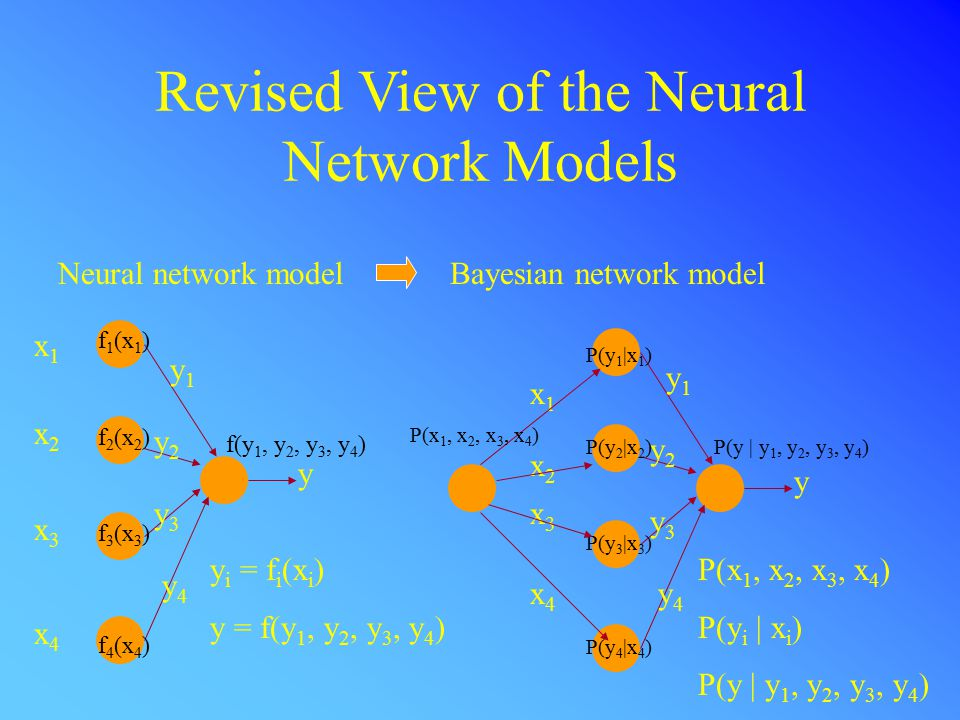 Revised View of the Neural Network Models Neural network modelBayesian network model x1x1 x2x2 x3x3 x4x4 f 1 (x 1 ) f 2 (x 2 ) f 3 (x 3 ) f 4 (x 4 ) y1y1 y2y2 y3y3 y4y4 f(y 1, y 2, y 3, y 4 ) y y i = f i (x i ) y = f(y 1, y 2, y 3, y 4 ) x1x1 x2x2 x3x3 x4x4 y1y1 y2y2 y3y3 y4y4 y P(y 1 |x 1 ) P(y 2 |x 2 ) P(y 3 |x 3 ) P(y 4 |x 4 ) P(x 1, x 2, x 3, x 4 ) P(y | y 1, y 2, y 3, y 4 ) P(x 1, x 2, x 3, x 4 ) P(y i | x i ) P(y | y 1, y 2, y 3, y 4 )