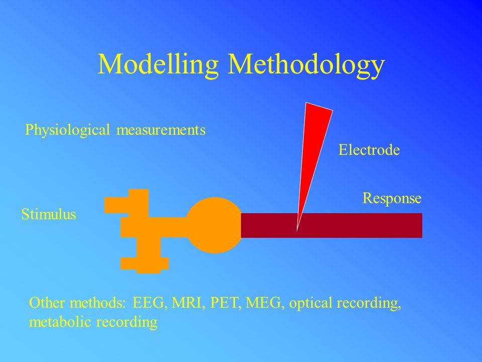 Modelling Methodology Response characterisation in terms of stimulus properties Stimulus