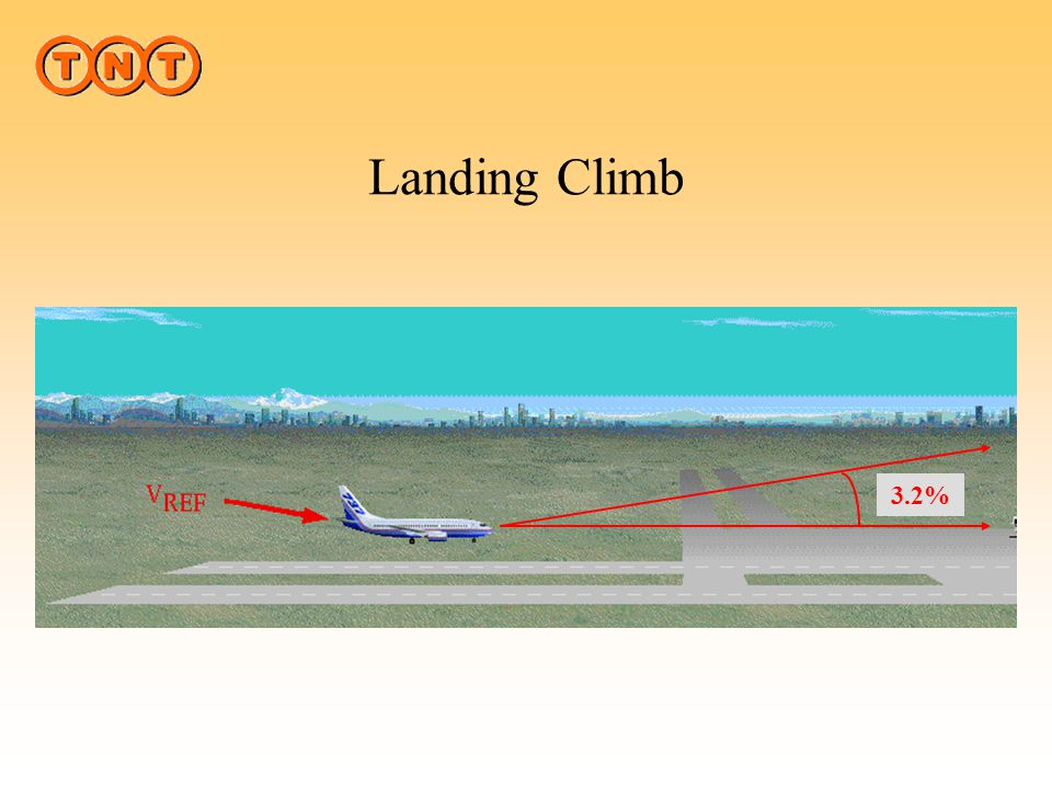 Approach Climb Aircrafts are certified to conduct a missed approach and satisfy a Gradient of 2.1% - GROSS The configuration is:One Engine Inoperative