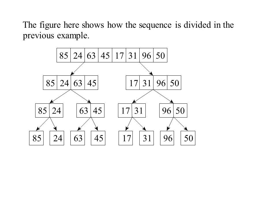 public class Comparator { public int compare(Object v1, Object v2) { if (((Integer) v1).intValue() < (Integer) v2).intValue()) return -1; else if (((Integer) v1).intValue() == ((Integer) v2).intValue()) return 0; return 1; } public boolean isLessThan (Object v1, Object v2) { Integer u1 = (Integer) v1; Integer u2 = (Integer) v2; if (u1.intValue() < u2.intValue()) return true; return false; }