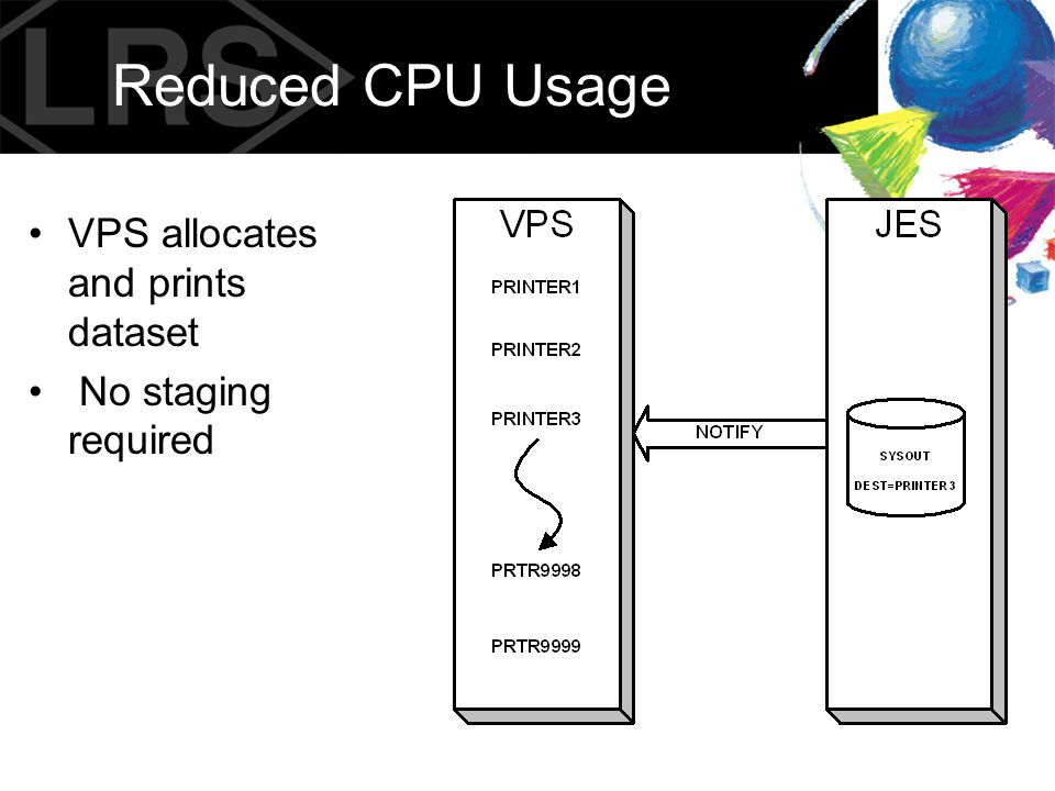 Reduced CPU Usage VPS allocates and prints dataset No staging required