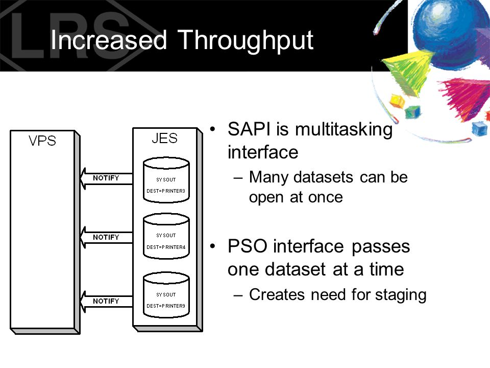 Increased Throughput SAPI is multitasking interface –Many datasets can be open at once PSO interface passes one dataset at a time –Creates need for st