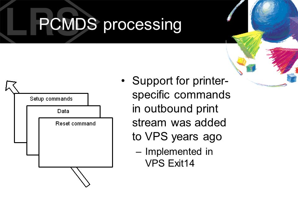 PCMDS processing Support for printer- specific commands in outbound print stream was added to VPS years ago –Implemented in VPS Exit14