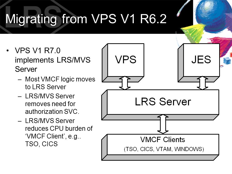 LRS/MVS Server Server parameters set in PDS member pointed to by Server JCL