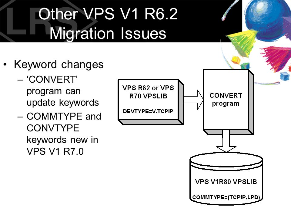 Other VPS V1 R6.2 Migration Issues Keyword changes –'CONVERT' program can update keywords –COMMTYPE and CONVTYPE keywords new in VPS V1 R7.0
