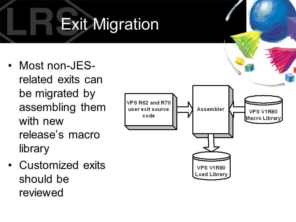 Exits eliminated VPS exits may not be required with VPS V1 R8.0 –Exit00Preselection –Exit13Requeue –Exit15Cross Memory –Exit16Pooling –Exit24Subsystem Request