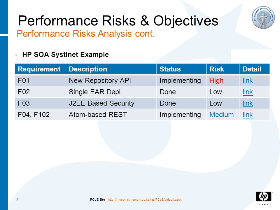 PCoE Site - http://rndportal.mercury.co.il/sites/PCoE/default.aspxhttp://rndportal.mercury.co.il/sites/PCoE/default.aspx 8 HP SOA Systinet Example Performance Risks & Objectives Performance Risks Analysis cont.