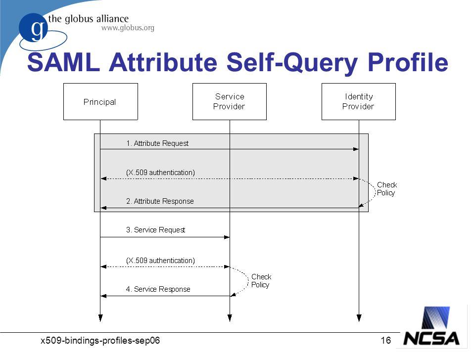 x509-bindings-profiles-sep0616 SAML Attribute Self-Query Profile
