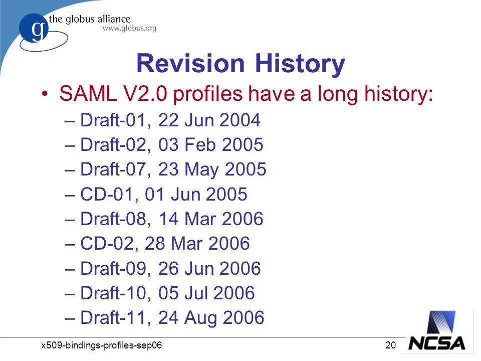 x509-bindings-profiles-sep0620 Revision History SAML V2.0 profiles have a long history: –Draft-01, 22 Jun 2004 –Draft-02, 03 Feb 2005 –Draft-07, 23 May 2005 –CD-01, 01 Jun 2005 –Draft-08, 14 Mar 2006 –CD-02, 28 Mar 2006 –Draft-09, 26 Jun 2006 –Draft-10, 05 Jul 2006 –Draft-11, 24 Aug 2006