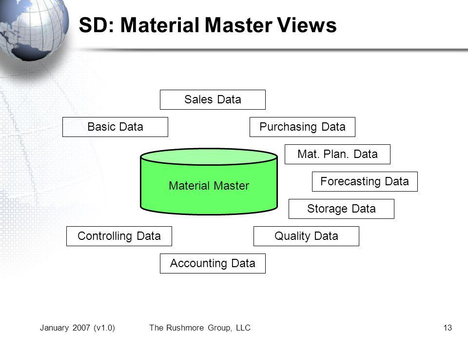 January 2007 (v1.0)The Rushmore Group, LLC13 SD: Material Master Views Material Master Basic Data Sales Data Controlling Data Forecasting Data Purchasing Data Mat.