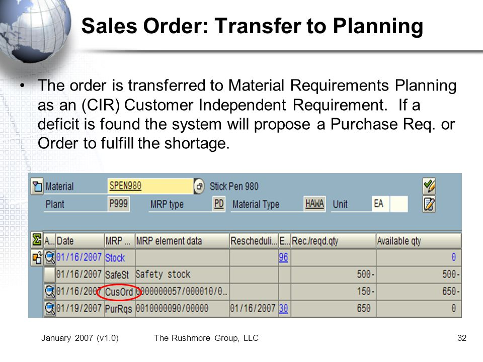 January 2007 (v1.0)The Rushmore Group, LLC32 Sales Order: Transfer to Planning The order is transferred to Material Requirements Planning as an (CIR) Customer Independent Requirement.