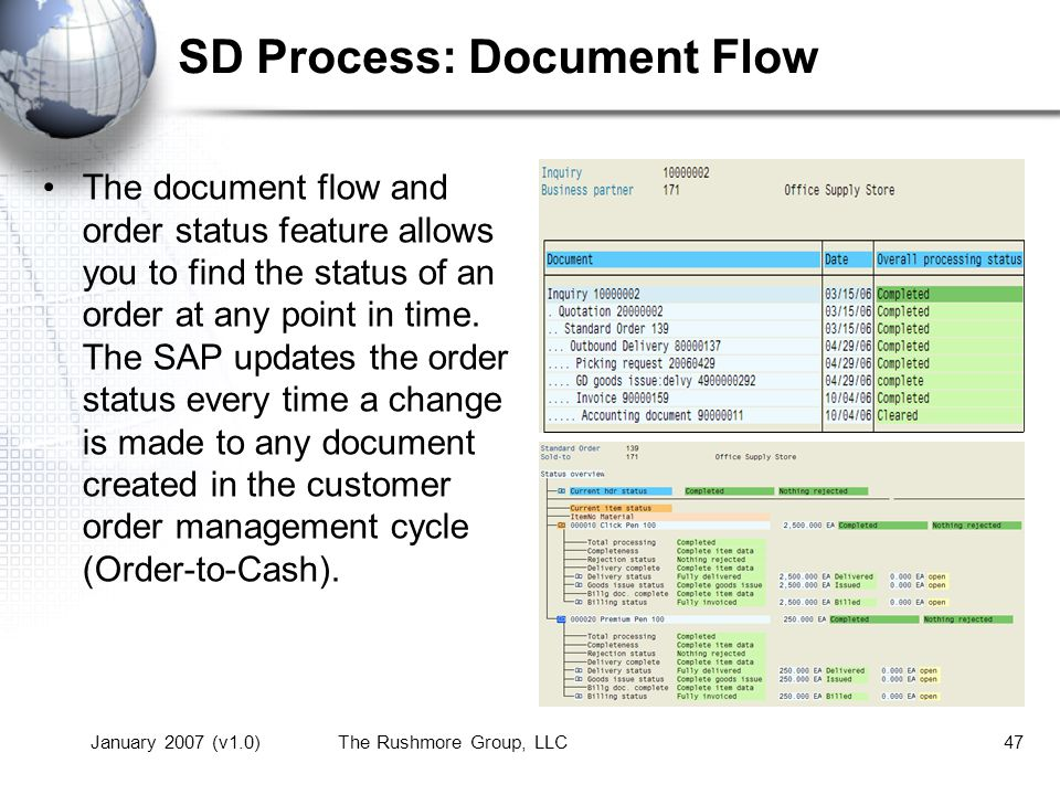 January 2007 (v1.0)The Rushmore Group, LLC47 SD Process: Document Flow The document flow and order status feature allows you to find the status of an order at any point in time.