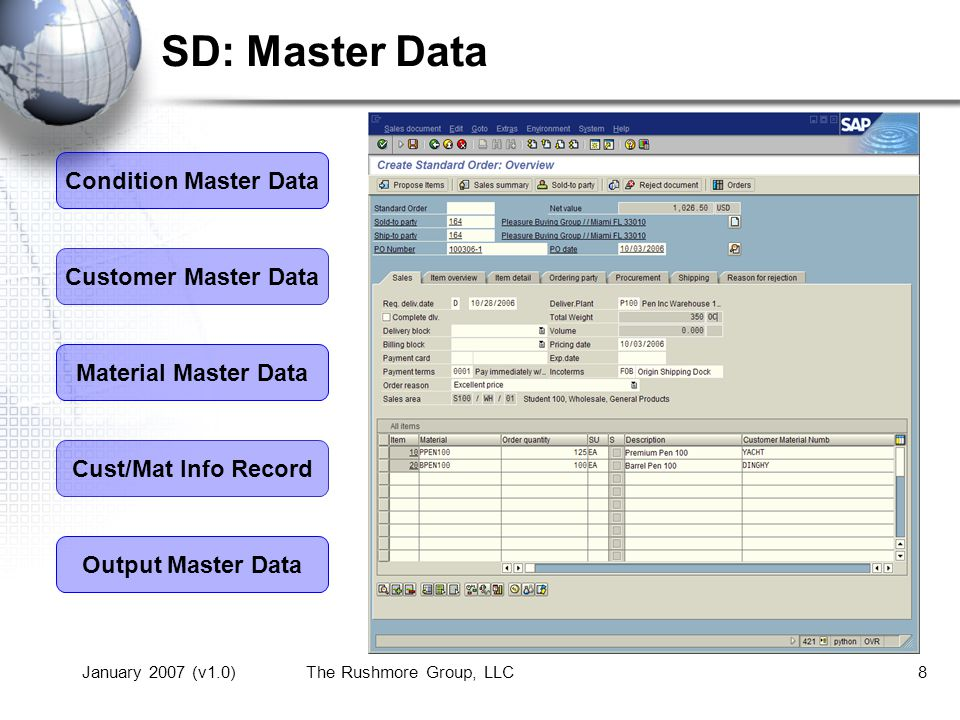 January 2007 (v1.0)The Rushmore Group, LLC8 SD: Master Data Customer Master Data Material Master Data Cust/Mat Info Record Output Master Data Condition Master Data