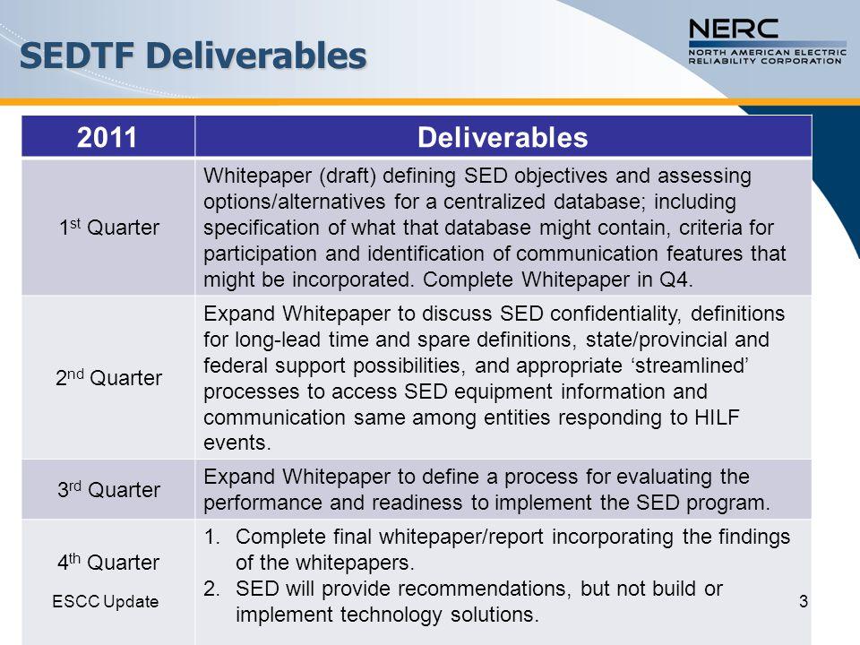 SEDTF Deliverables 2011Deliverables 1 st Quarter Whitepaper (draft) defining SED objectives and assessing options/alternatives for a centralized datab