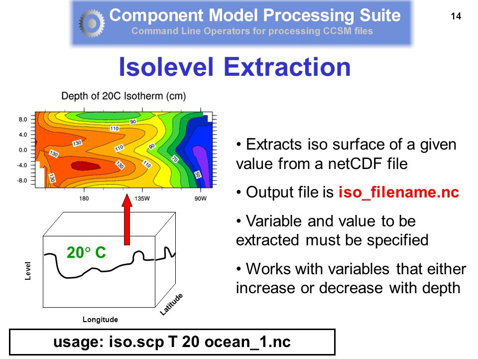14 Longitude Level Latitude 20  C Extracts iso surface of a given value from a netCDF file Output file is iso_filename.nc Variable and value to be extracted must be specified Works with variables that either increase or decrease with depth usage: iso.scp T 20 ocean_1.nc Isolevel Extraction