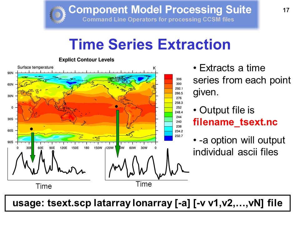 17 Extracts a time series from each point given.