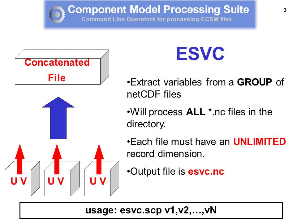 4 Extract a single layer from variables in a netCDF file.