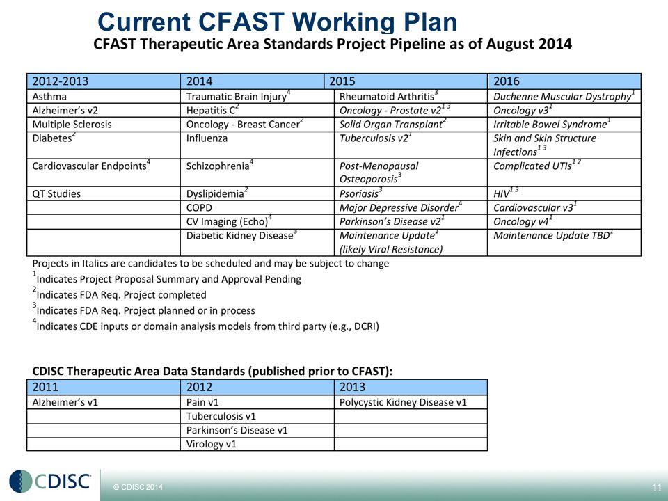© CDISC 2014 Current CFAST Working Plan 11