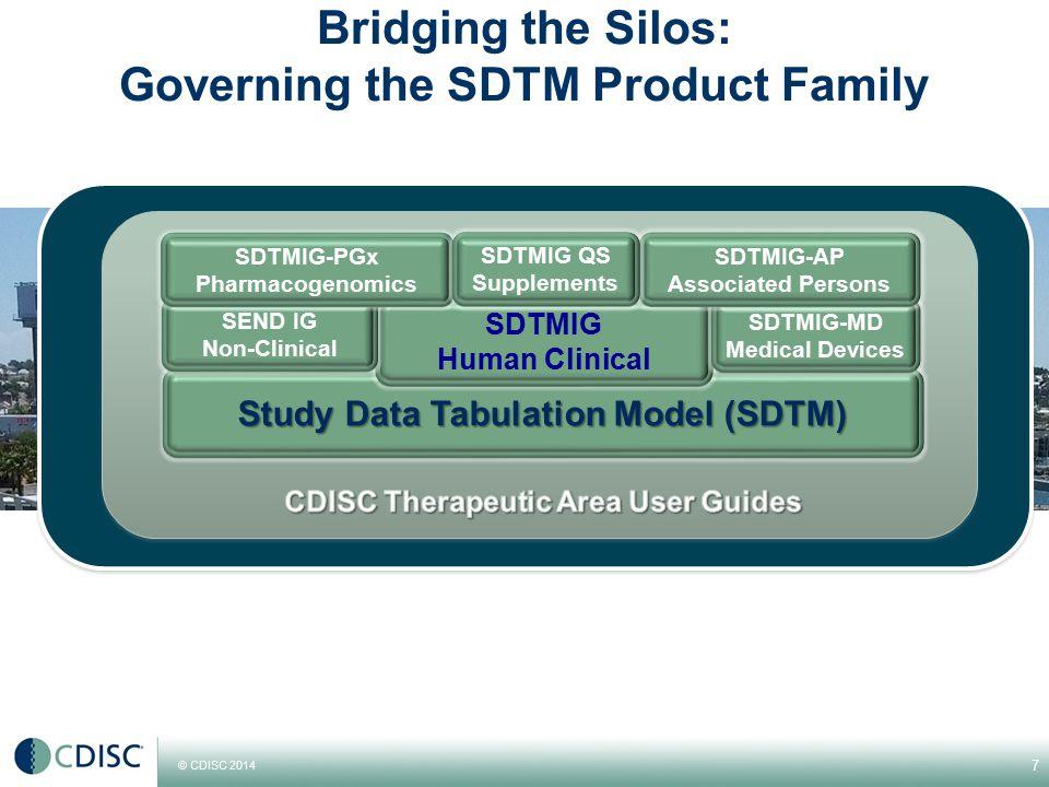 © CDISC 2014 7 Bridging the Silos: Governing the SDTM Product Family Study Data Tabulation Model (SDTM) SDTMIG Human Clinical SDTMIG-MD Medical Device